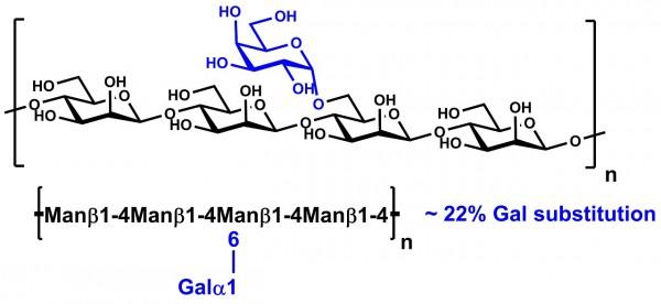 GALACTOMANNAN (Carob; Low Viscosity)